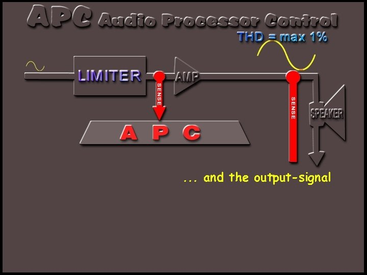 . . . and the output-signal