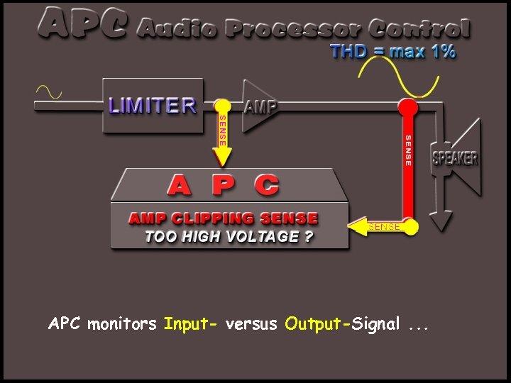 APC monitors Input- versus Output-Signal. . .