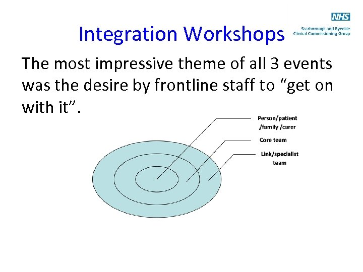 Integration Workshops The most impressive theme of all 3 events was the desire by