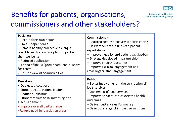 Benefits for patients, organisations, commissioners and other stakeholders? Patients: • Care in their own