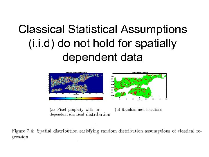 Classical Statistical Assumptions (i. i. d) do not hold for spatially dependent data