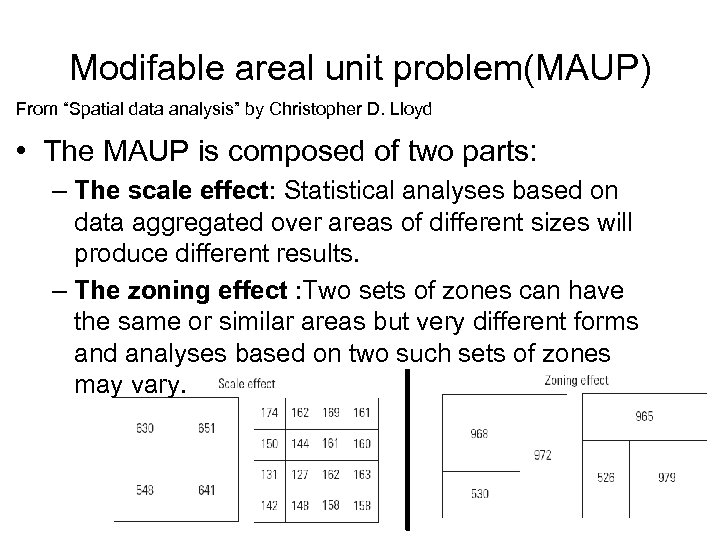 "Modifable areal unit problem(MAUP) From ""Spatial data analysis"" by Christopher D. Lloyd • The"
