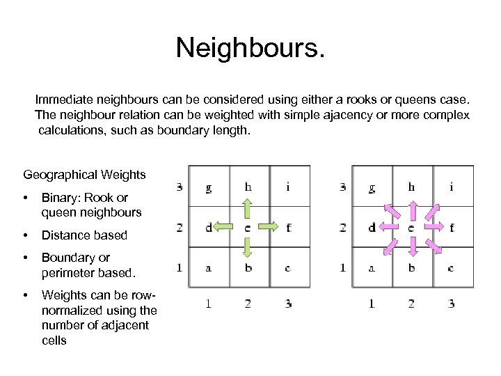 Neighbours. Immediate neighbours can be considered using either a rooks or queens case. The
