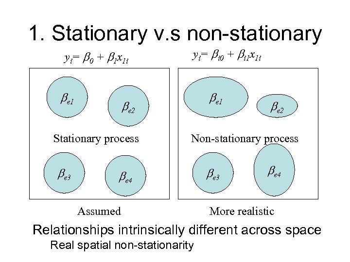1. Stationary v. s non-stationary yi= 0 + 1 x 1 i e 1