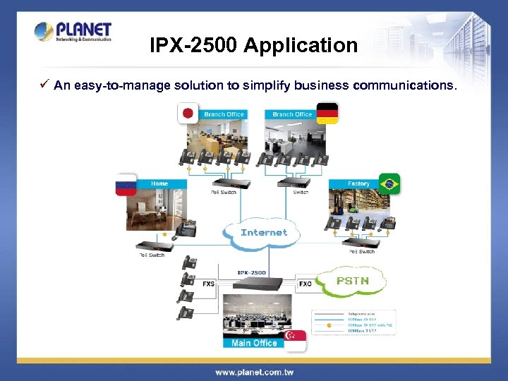 IPX-2500 Application ü An easy-to-manage solution to simplify business communications.