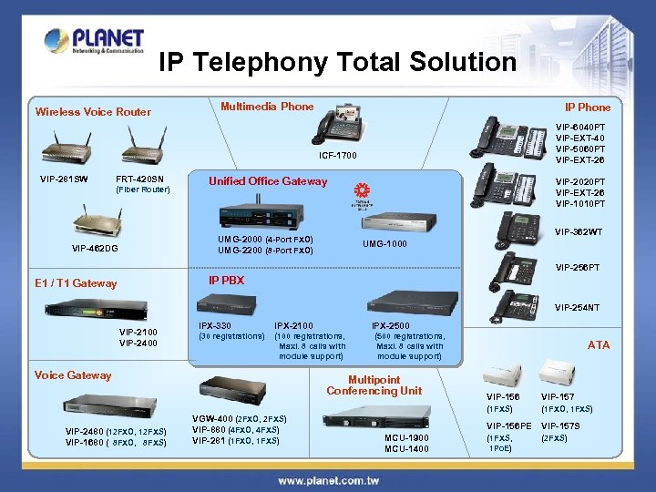 IP Telephony Total Solution Wireless Voice Router Multimedia Phone IP Phone VIP-6040 PT VIP-EXT-40