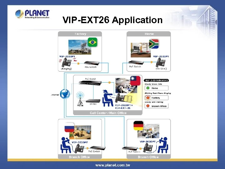 VIP-EXT 26 Application