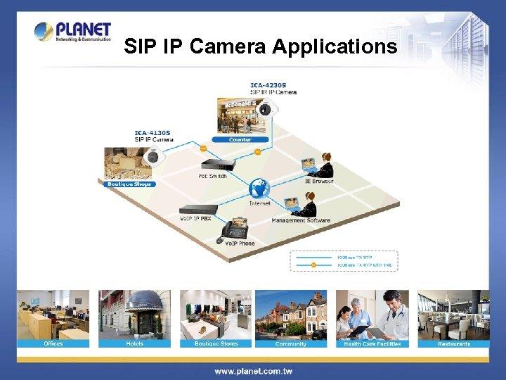 SIP IP Camera Applications