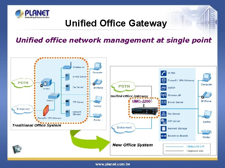 Unified Office Gateway Unified office network management at single point UMG-2200