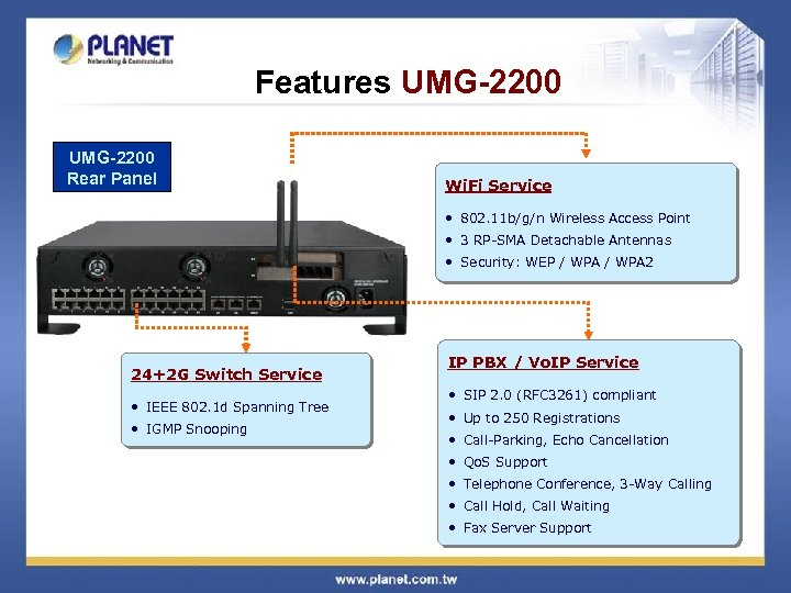 Features UMG-2200 Rear Panel Wi. Fi Service • 802. 11 b/g/n Wireless Access Point
