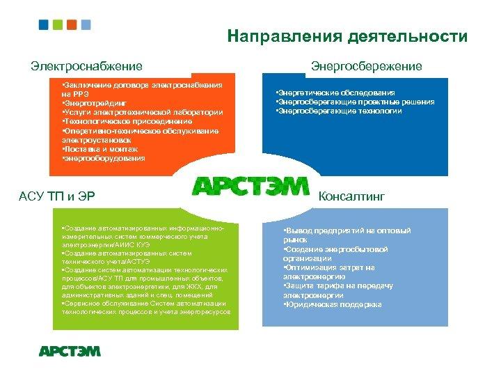 Направления деятельности Электроснабжение • Заключение договора электроснабжения на РРЭ • Энерготрейдинг • Услуги электротехнической