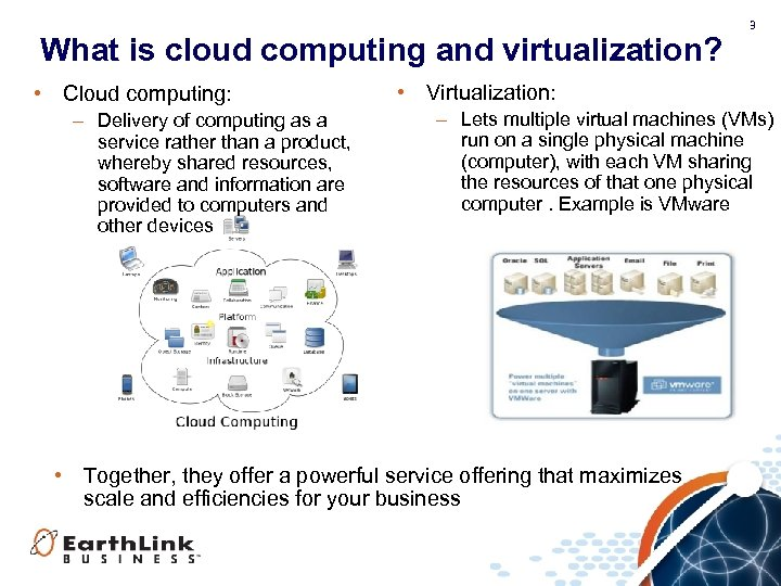 What is cloud computing and virtualization? • Cloud computing: – Delivery of computing as