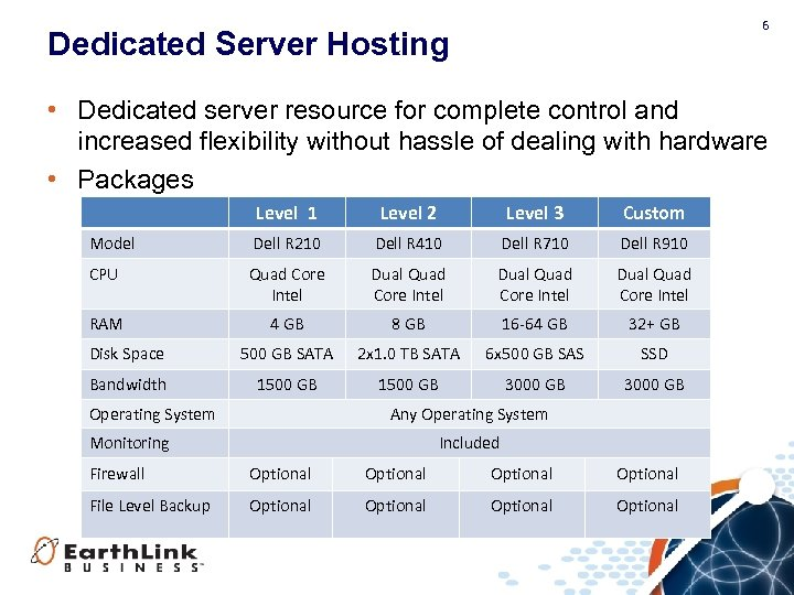 6 Dedicated Server Hosting • Dedicated server resource for complete control and increased flexibility