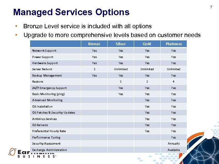 7 Managed Services Options • Bronze Level service is included with all options •