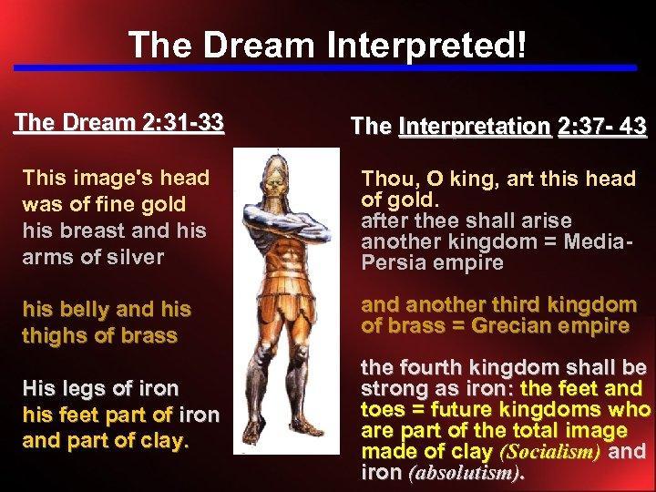 The Dream Interpreted! The Dream 2: 31 -33 The Interpretation 2: 37 - 43