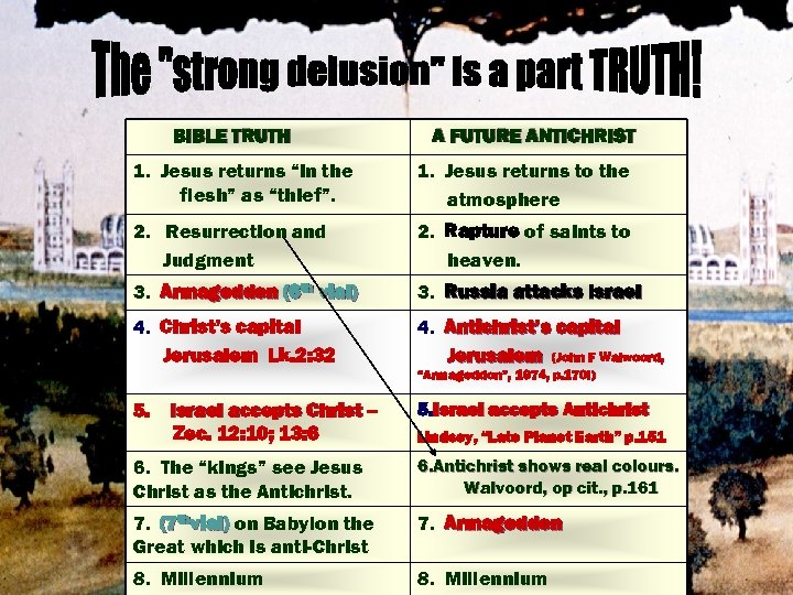 """BIBLE TRUTH A FUTURE ANTICHRIST 1. Jesus returns """"in the flesh"""" as """"thief"""". 1."""