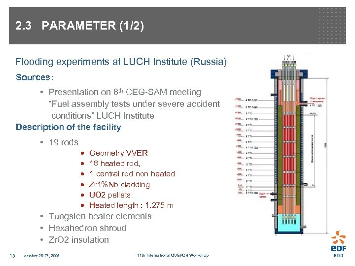 2. 3 PARAMETER (1/2) Flooding experiments at LUCH Institute (Russia) Sources: • Presentation on