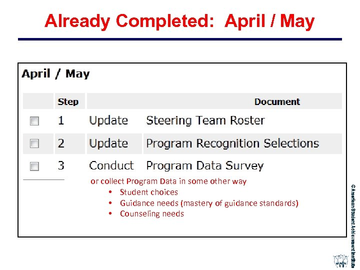 Already Completed: April / May or collect Program Data in some other way •