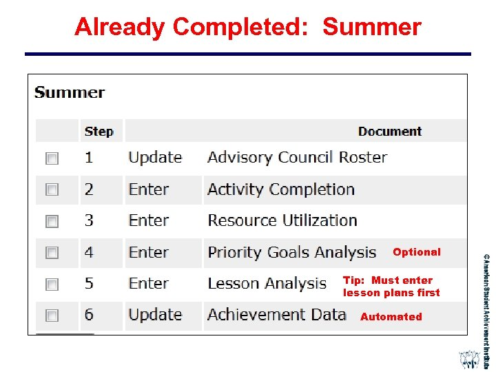 Already Completed: Summer Optional Tip: Must enter lesson plans first Automated