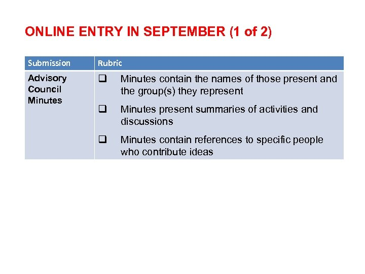 ONLINE ENTRY IN SEPTEMBER (1 of 2) Submission Rubric Advisory Council Minutes q Minutes