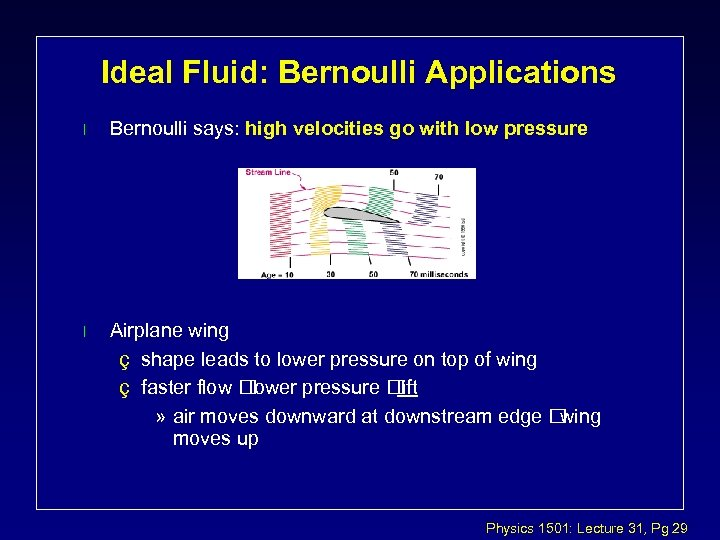 Ideal Fluid: Bernoulli Applications l Bernoulli says: high velocities go with low pressure l