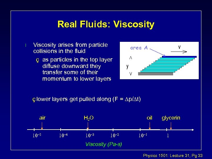 Real Fluids: Viscosity l Viscosity arises from particle collisions in the fluid ç as
