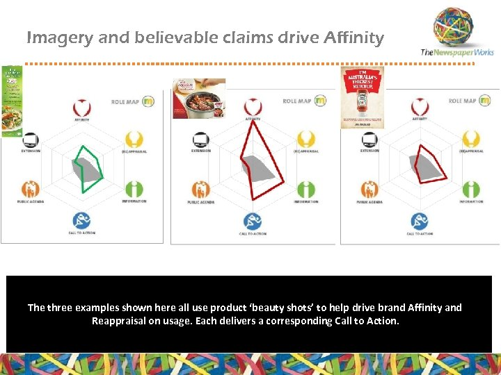Imagery and believable claims drive Affinity The three examples shown here all use product