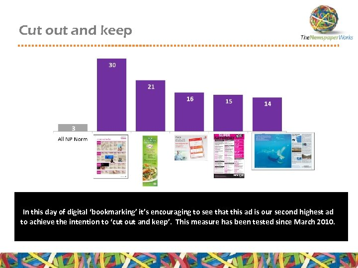 Cut out and keep In this day of digital 'bookmarking' it's encouraging to see