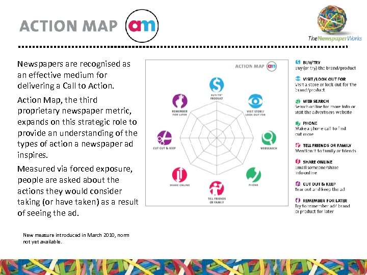 Newspapers are recognised as an effective medium for delivering a Call to Action Map,