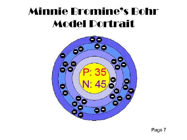 Minnie Bromine's Bohr Model Portrait Page 7