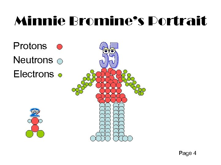 Minnie Bromine's Portrait Protons Neutrons Electrons Page 4