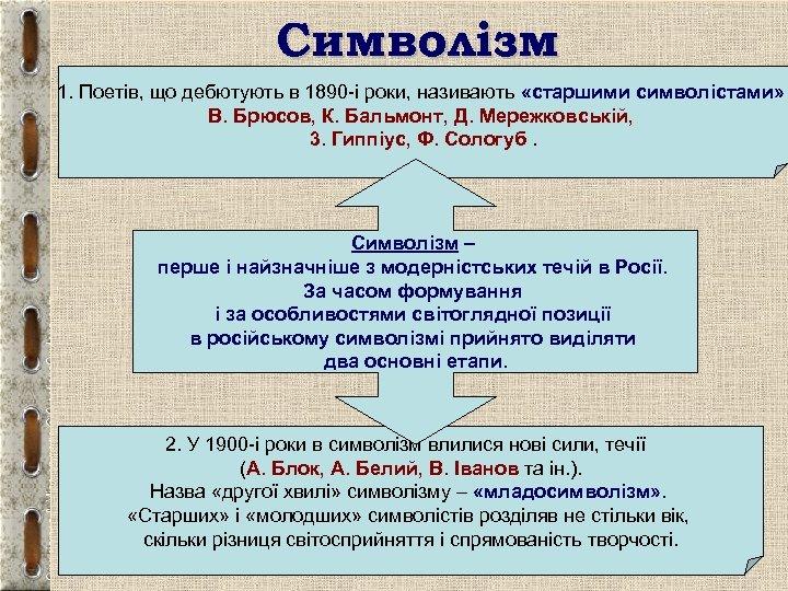 Символізм 1. Поетів, що дебютують в 1890 -і роки, називають «старшими символістами» В. Брюсов,