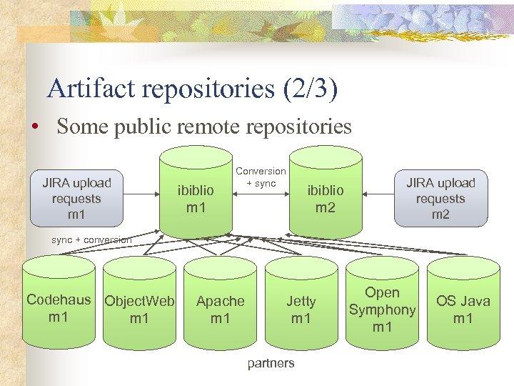 Artifact repositories (2/3) • Some public remote repositories JIRA upload requests m 1 ibiblio
