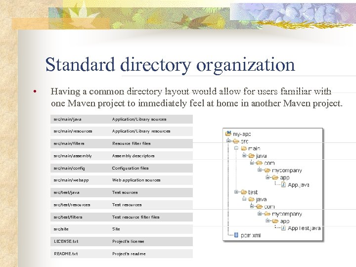 Standard directory organization • Having a common directory layout would allow for users familiar