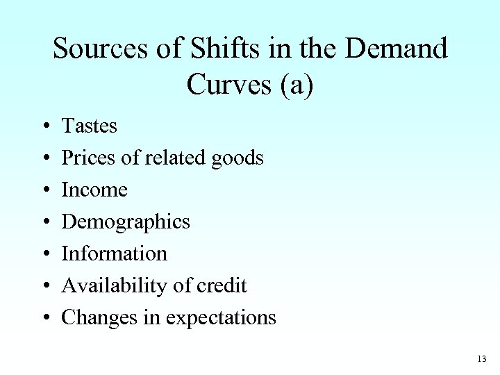Sources of Shifts in the Demand Curves (a) • • Tastes Prices of related