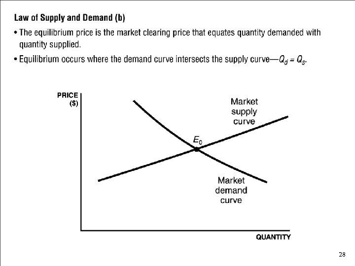 Law of Supply and Demand (b) • The equilibrium price is the market clearing