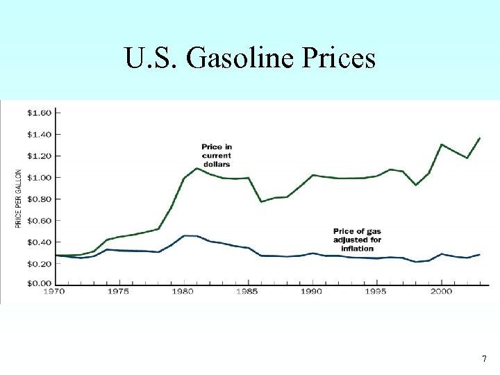 U. S. Gasoline Prices 7
