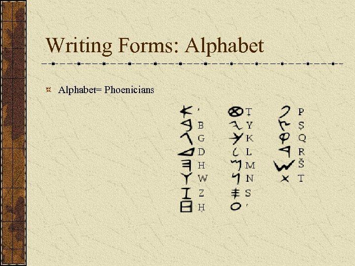Writing Forms: Alphabet= Phoenicians