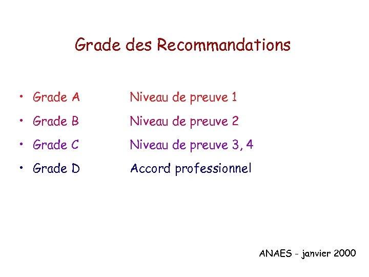 Grade des Recommandations • Grade A Niveau de preuve 1 • Grade B Niveau