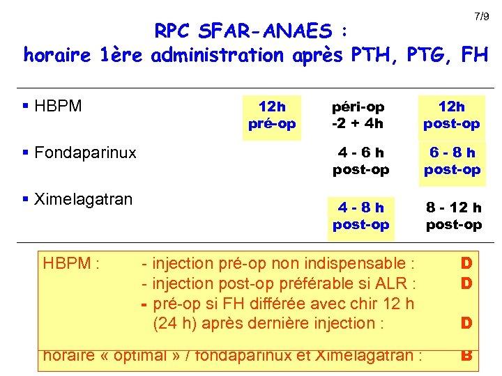 7/9 RPC SFAR-ANAES : horaire 1ère administration après PTH, PTG, FH § HBPM §