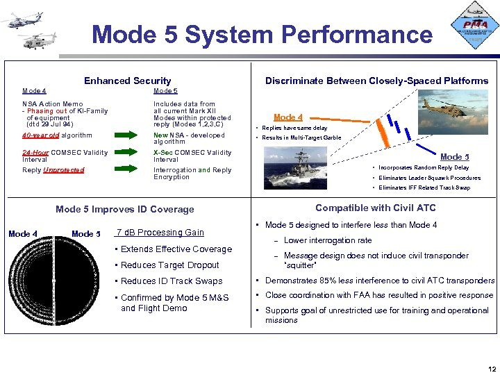 Mode 5 System Performance Enhanced Security Mode 4 NSA Action Memo - Phasing out