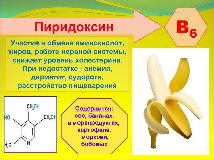 Пиридоксин Участие в обмене аминокислот, жиров, работе нервной системы, снижает уровень холестерина. При недостатке