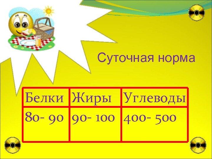 Суточная норма Белки Жиры Углеводы 80 - 90 90 - 100 400 - 500