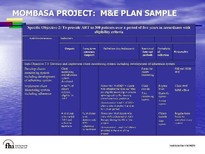 MOMBASA PROJECT: M&E PLAN SAMPLE