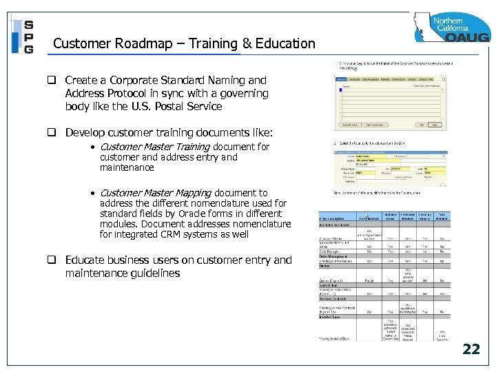 Customer Roadmap – Training & Education q Create a Corporate Standard Naming and Address
