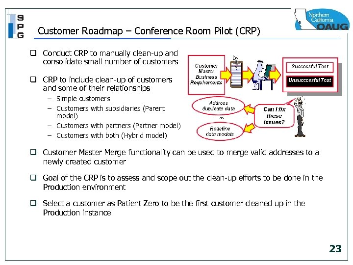 Customer Roadmap – Conference Room Pilot (CRP) q Conduct CRP to manually clean-up and