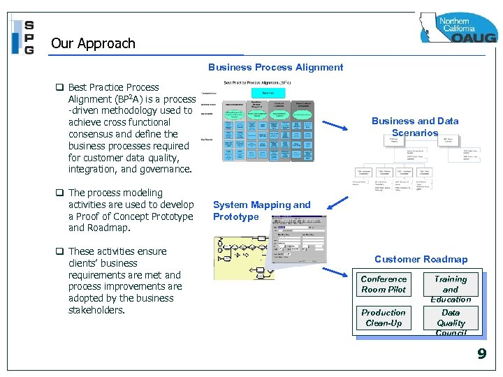 Our Approach Business Process Alignment q Best Practice Process Alignment (BP 2 A) is