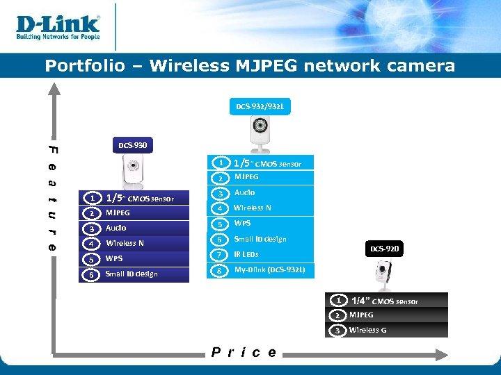 Portfolio – Wireless MJPEG network camera DCS-932/932 L F e a t u r