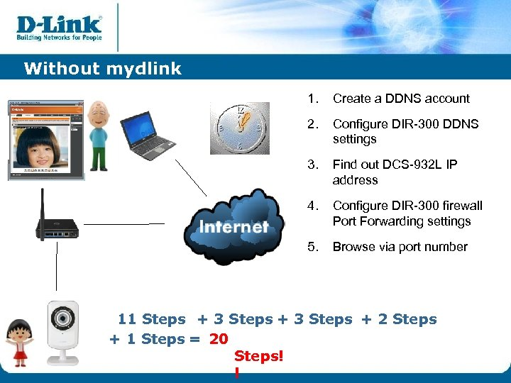Without mydlink 1. Create a DDNS account 2. Configure DIR-300 DDNS settings 3. Find
