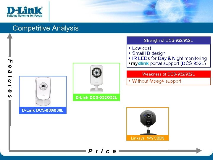Competitive Analysis Strength of DCS-932/932 L Features • Low cost • Small ID design